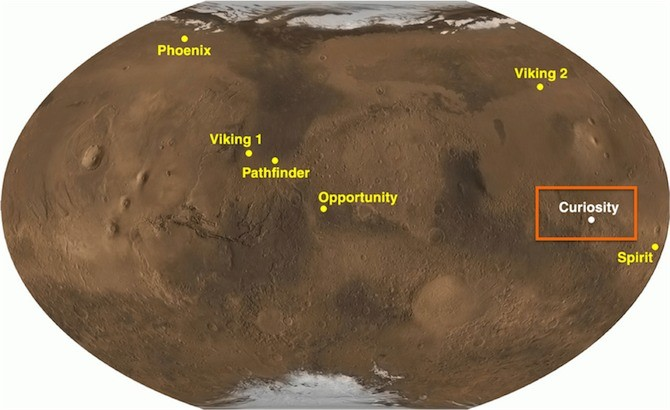 Location of Curiosity relative to other Mars missions.