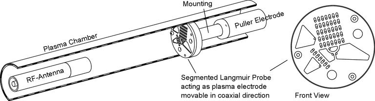 Detektor_Langmuir