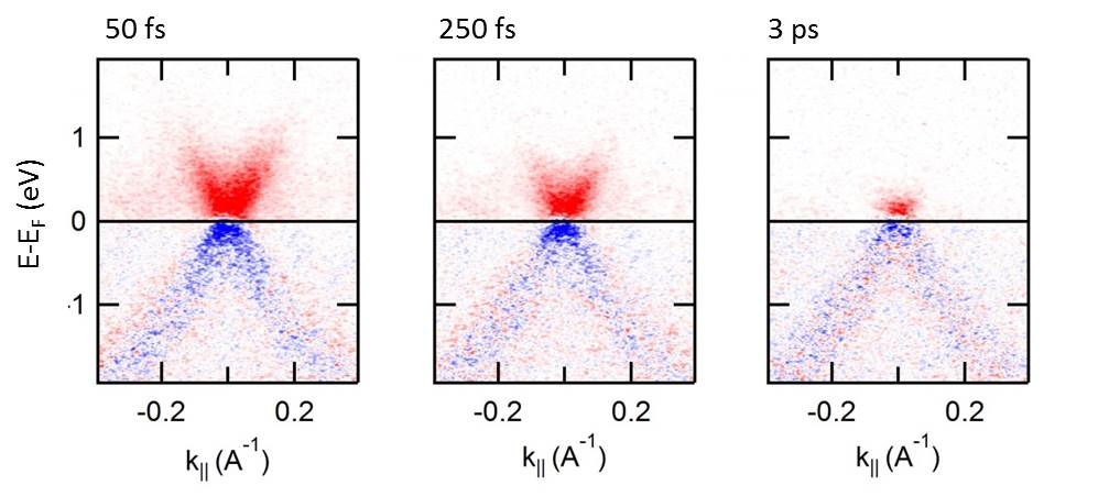 Image for ElectronicExcitations