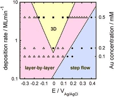 growth-diagram.jpg