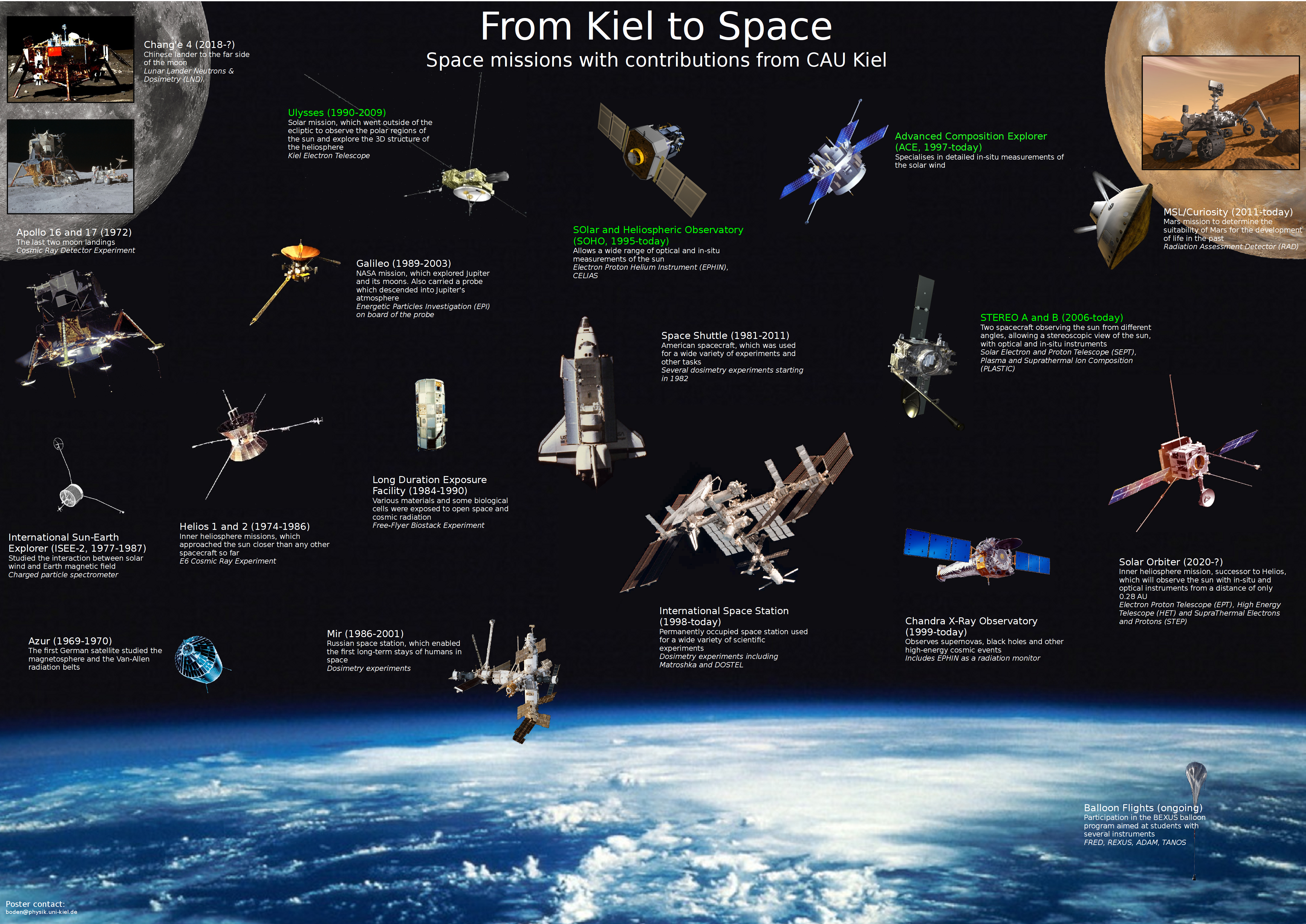 From Kiel To Space